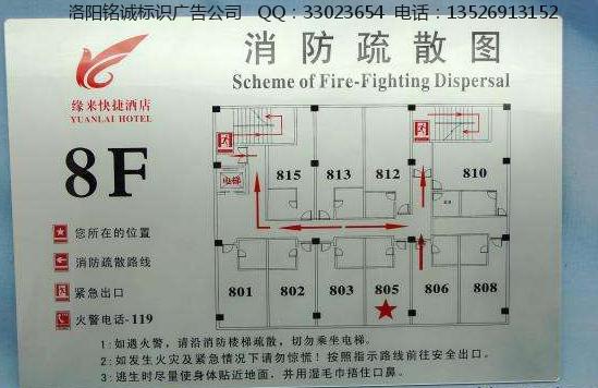 亚克力消防疏散图